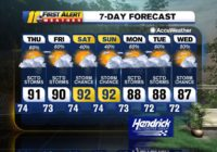 Isaias Bringing Flooding Downpours, Gusty Winds Late Monday-Tuesday