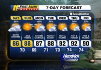 Forecast: Saturday storms bring chance of gusty winds, isolated tornado