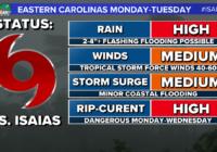 Isaías continuing as Tropical Storm up the coast