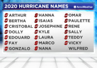 Tropical Storm Wilfred forms in Atlantic, NHS will switch to Greek alphabet for next name