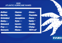 One name left on the 2020 Atlantic hurricane season list. What happens if we run out?