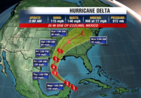 Cat 2 Hurricane Delta makes landfall on Mexico's Yucatán Peninsula with 110 mph winds en route to Louisiana