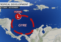 What is a gyre? It's the weather pattern helping fuel 2020's wild hurricane season