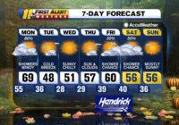 WEATHER: Chance of Severe Weather Tonight-Monday AM