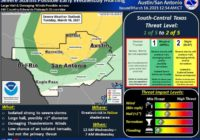 Hail, damaging winds forecast for the San Antonio area on Wednesday