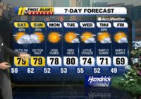 Sunny, warm start to Friday, but severe weather is possible this evening