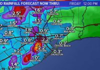 TIMELINE: Flash Flood Watch going into effect  southeast Texas