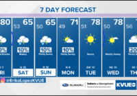 Forecast: More severe weather ahead for Friday, upper 70s