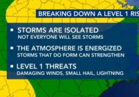 Parts of central NC at risk for damaging winds, hail during Friday's Level 1 risk for severe weather
