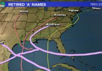 What's in a name? A look at the 'A' names of the 2021 hurricane season