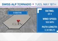 EF-1 tornado confirmed in Fayette County last week