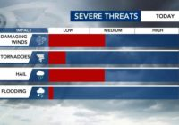Severe weather begins to move on, but patches of rain persist in central NC