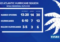 How to be prepared for hurricane season in Austin