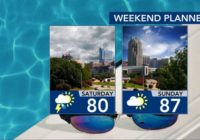 Flash flood watch remains in effect through Friday evening