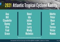 What you need to know about 2021 Atlantic hurricane season