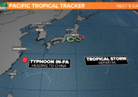 Tokyo Olympics: Effects from a Typhoon and Tropical Storm