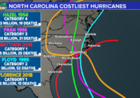 Costliest and deadliest hurricanes for NC
