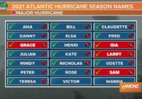 Victor is the next name up this hurricane season
