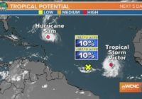 Tracking Tropical Storm Victor and Hurricane Sam in the Atlantic